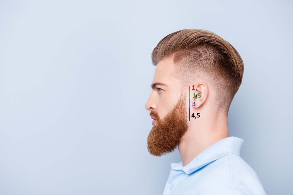 degrade-barbe-chez-mab